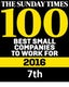 Best small companies 2016